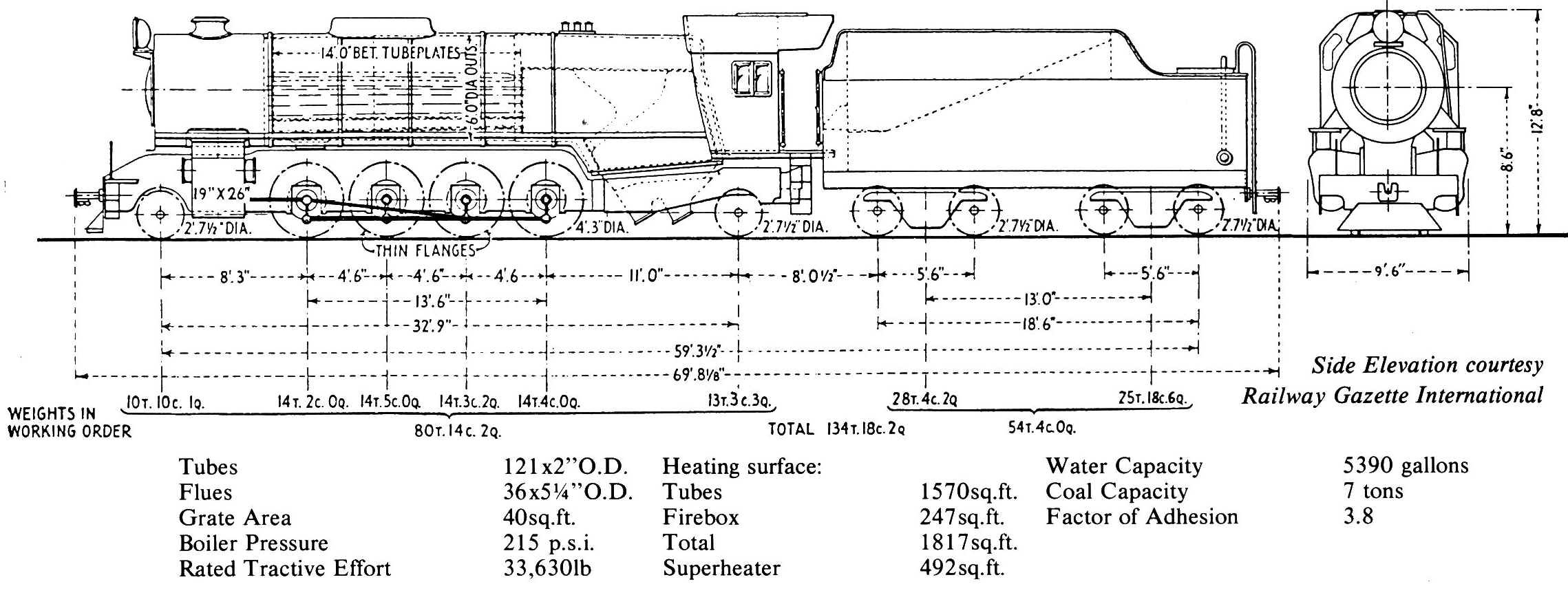 emd diesel locomotive engines